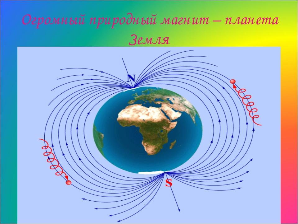 Огромный природный магнит – планета Земля