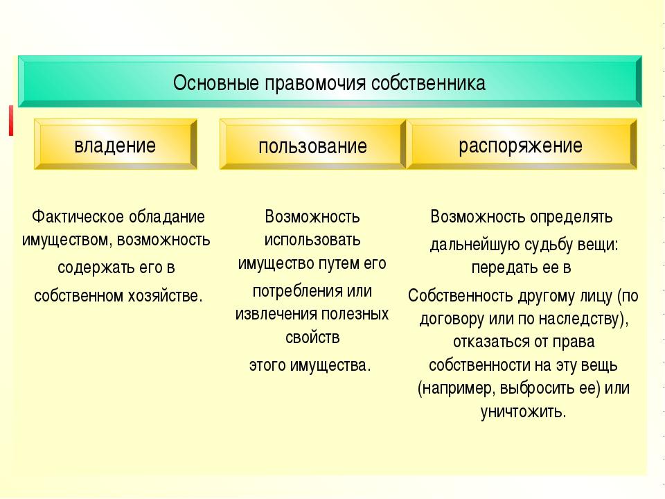 пользование владение распоряжение Основные правомочия собственника   Факт...