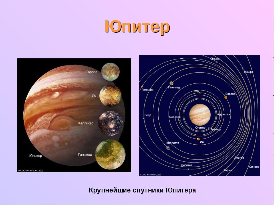 Спутники юпитера картинки