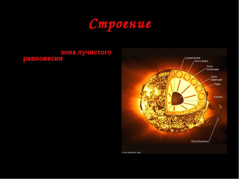 Строение Сразу вокруг ядра начинается зона лучистого равновесия. Здесь энерги...