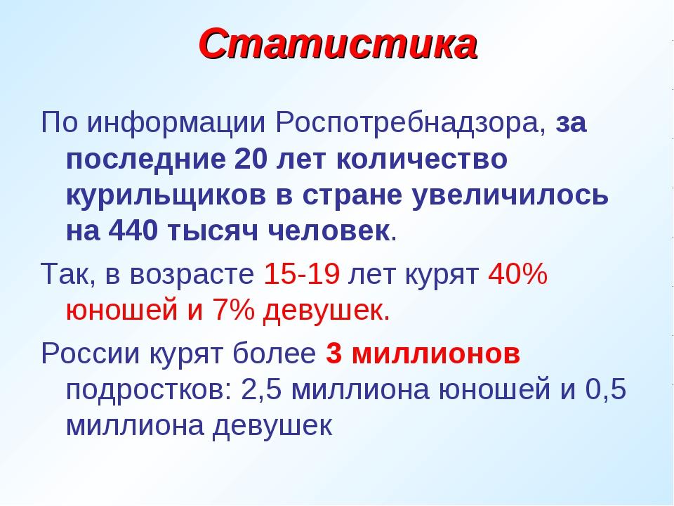 Статистика По информации Роспотребнадзора, за последние 20 лет количество кур...