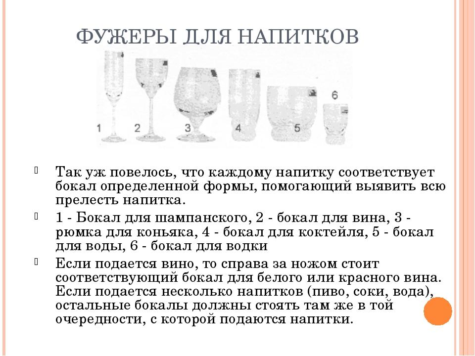 ФУЖЕРЫ ДЛЯ НАПИТКОВ Так уж повелось, что каждому напитку соответствует бокал...