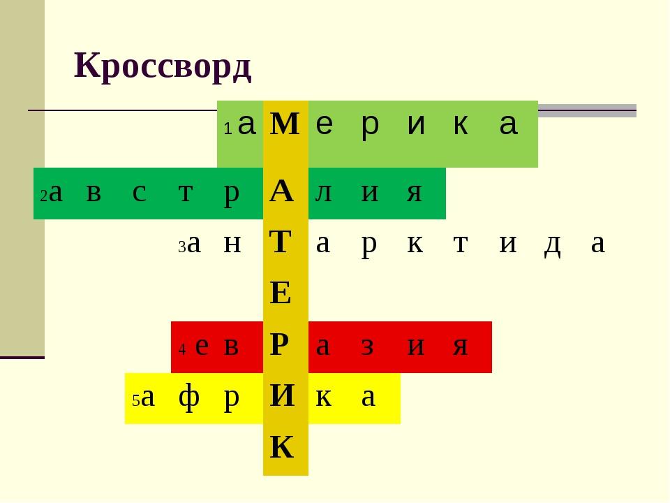 Кроссворд 1 аМерика 2австрАлия 3анТарктид...