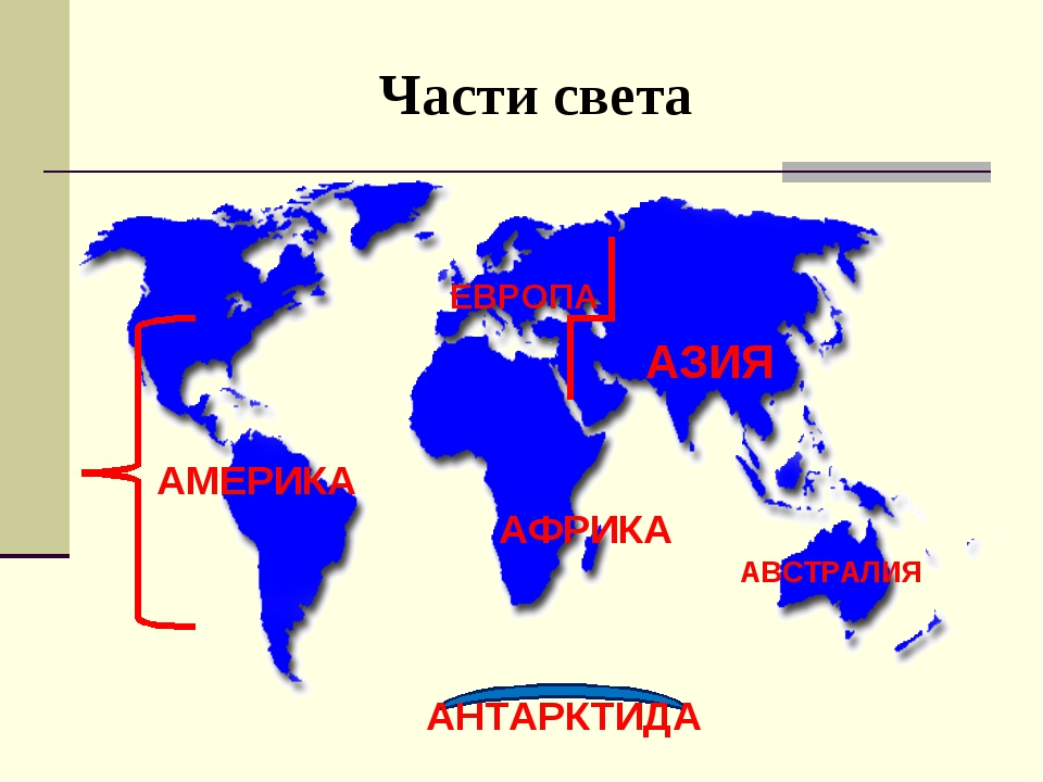Части света АМЕРИКА АФРИКА АВСТРАЛИЯ АЗИЯ ЕВРОПА АНТАРКТИДА
