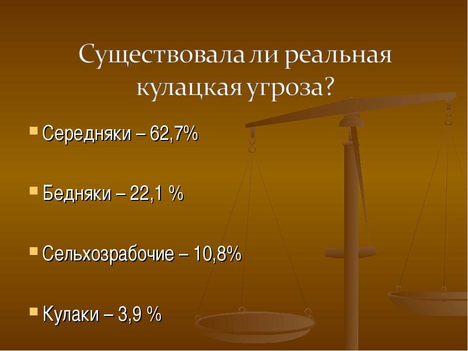 Середняки – 62,7% Бедняки – 22,1 % Сельхозрабочие – 10,8% Кулаки – 3,9 %