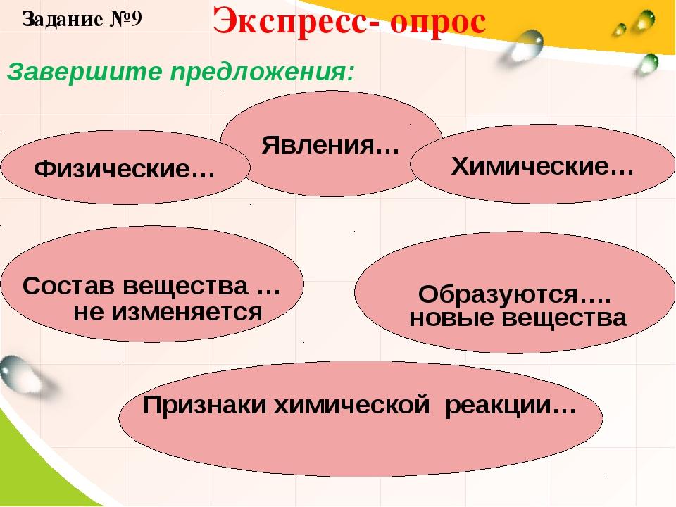 Признаки химической реакции… Экспресс- опрос Завершите предложения: Явления…...