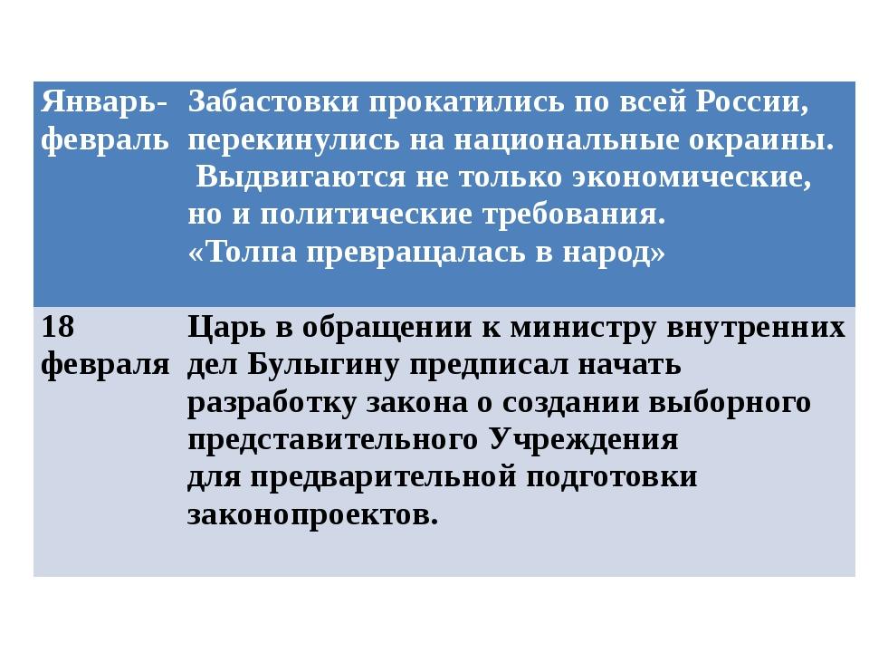 Январь-февраль Забастовки прокатились по всей России, перекинулись на национ...