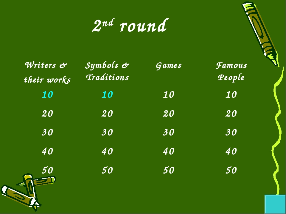 2nd round Writers & their worksSymbols & TraditionsGamesFamous People 101...