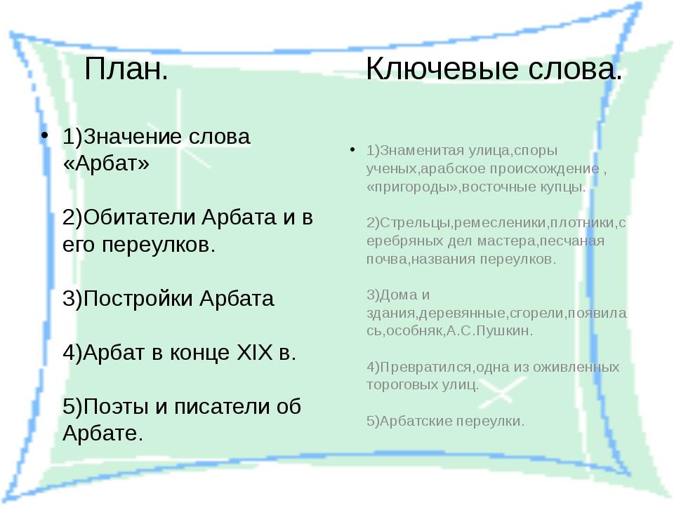 План. Ключевые слова. 1)Значение слова «Арбат» 2)Обитатели Арбата и в его пер...