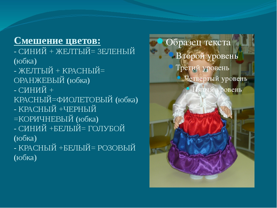 Смешение цветов: - СИНИЙ + ЖЕЛТЫЙ= ЗЕЛЕНЫЙ (юбка) - ЖЕЛТЫЙ + КРАСНЫЙ= ОРАНЖЕВ...