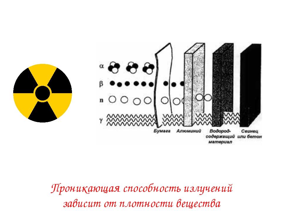 картинки проникающая радиация приводит разочарованию, вам
