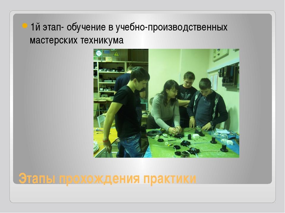 Этапы прохождения практики 1й этап- обучение в учебно-производственных мастер...