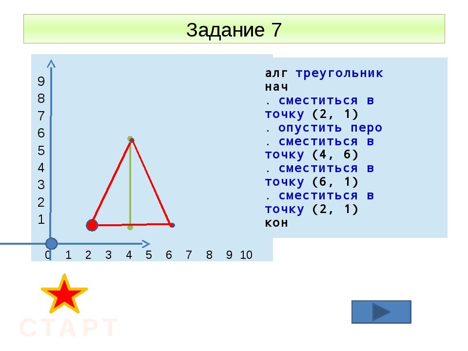 Задание 7 Установить Чертёжник СТАРТ 9           8        ...