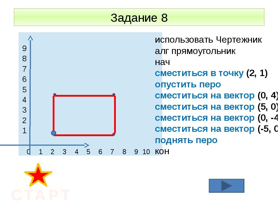Задание 8 СТАРТ использовать Чертежник алг прямоугольник нач сместиться в точ...