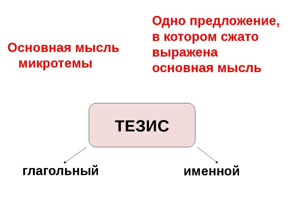 ТЕЗИС Основная мысль микротемы Одно предложение, в котором сжато выражена осн...