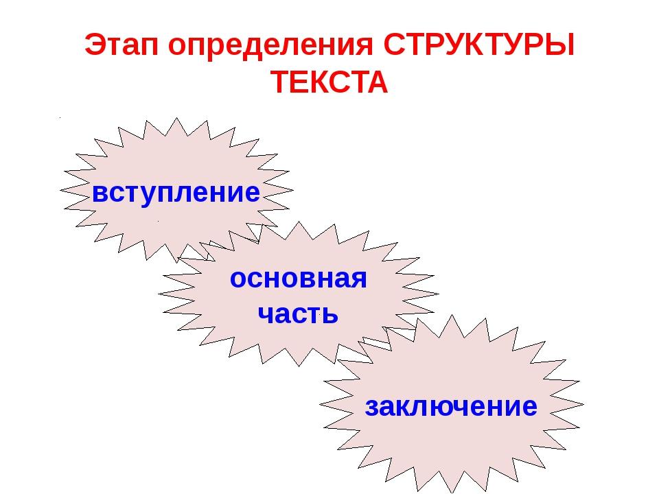 Этап определения СТРУКТУРЫ ТЕКСТА вступление основная часть заключение