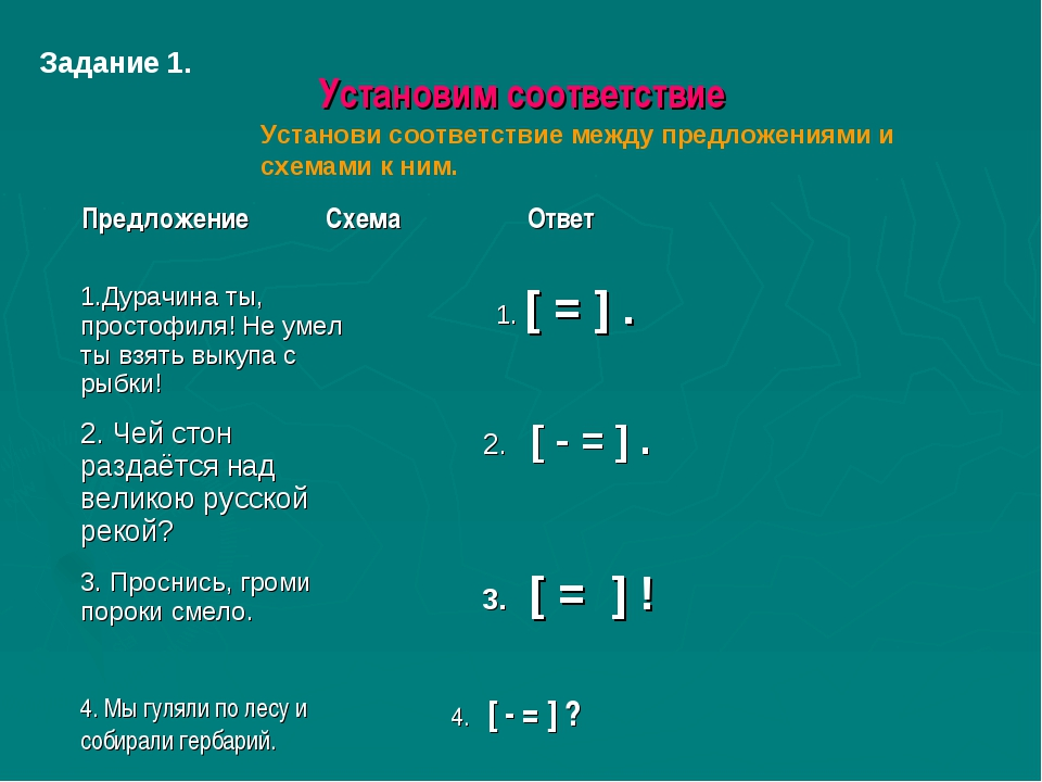 Установим соответствие Предложение Схема Ответ  Задание 1. Установи соотв...