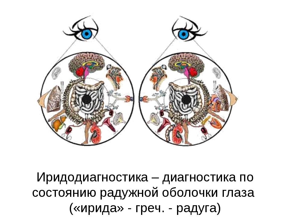 Иридодиагностика – диагностика по состоянию радужной оболочки глаза («ирида»...