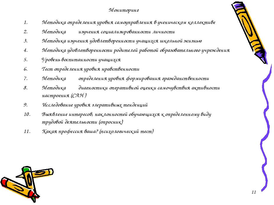 Методика определения уровня самоуправления в ученическом коллективе Методика...