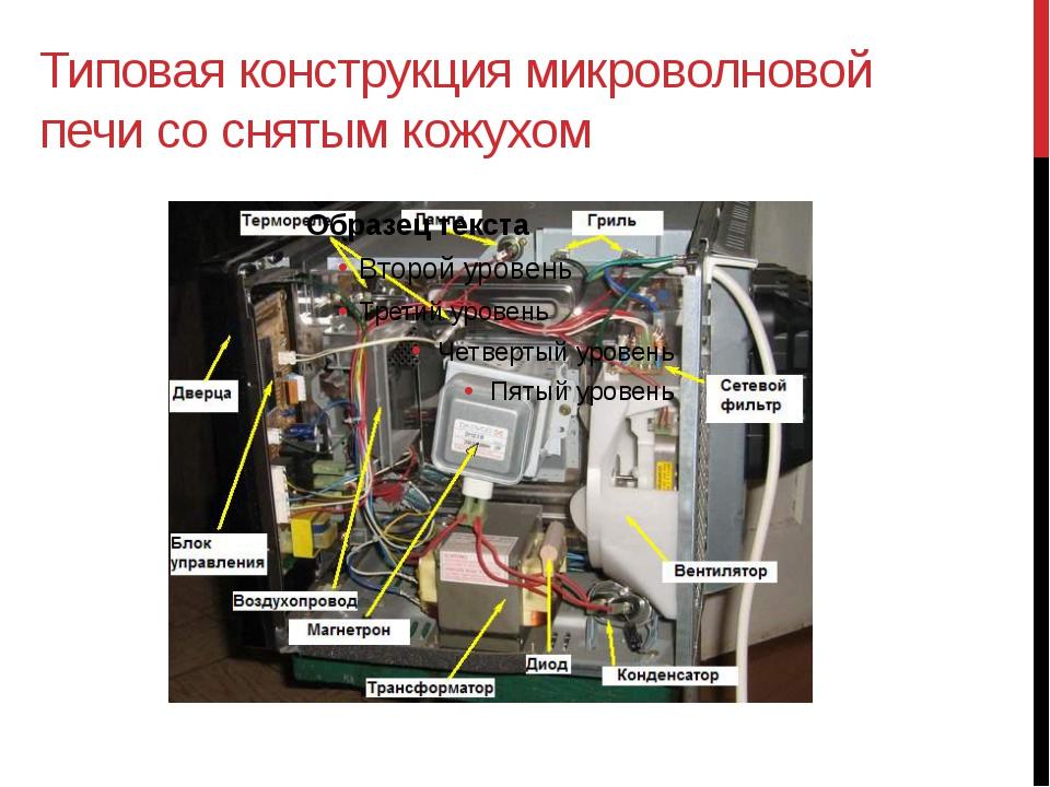 Типовая конструкция микроволновой печи со снятым кожухом