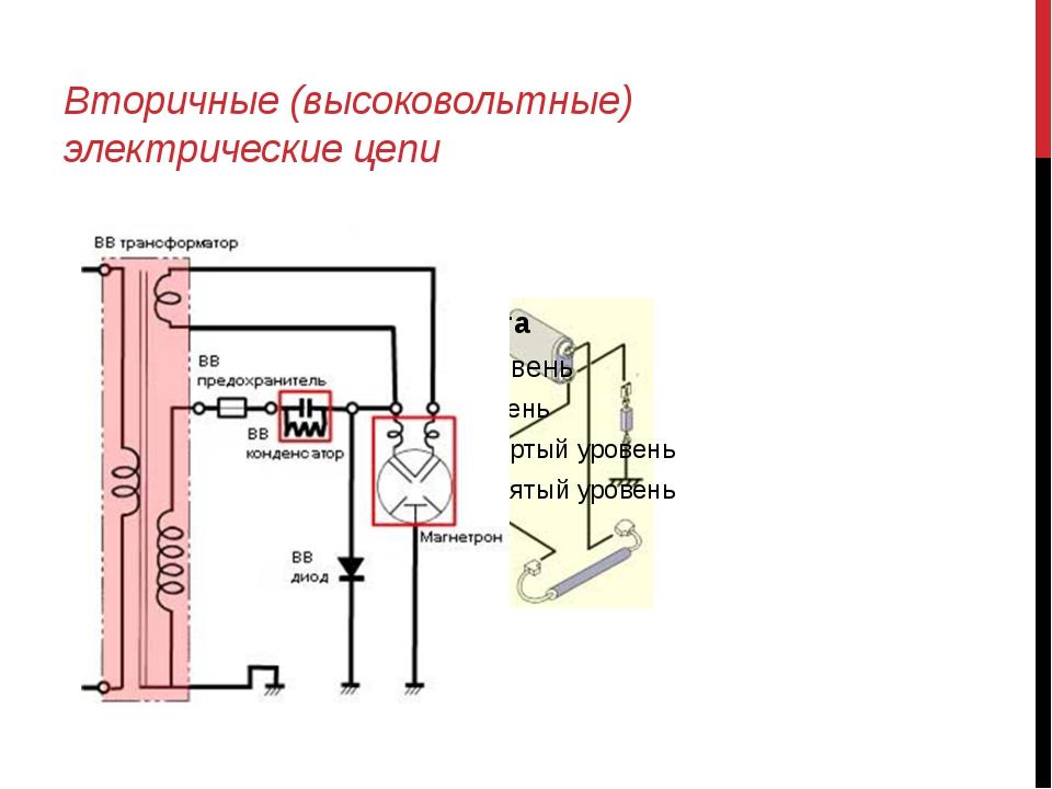 Вторичные (высоковольтные) электрические цепи