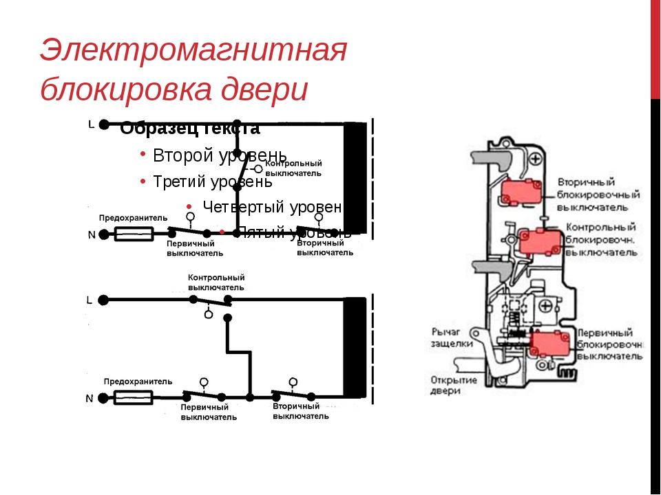 Электромагнитная блокировка двери