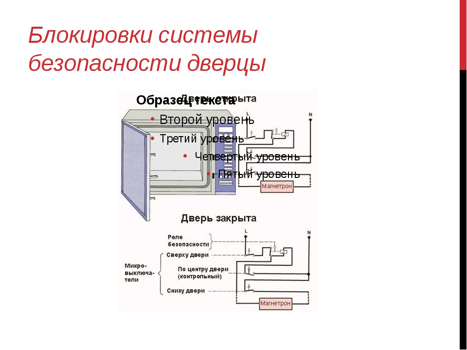 Блокировки системы безопасности дверцы
