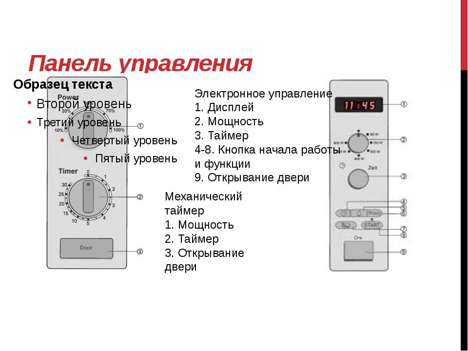 Панель управления Механический таймер 1. Мощность 2. Таймер 3. Открывание две...