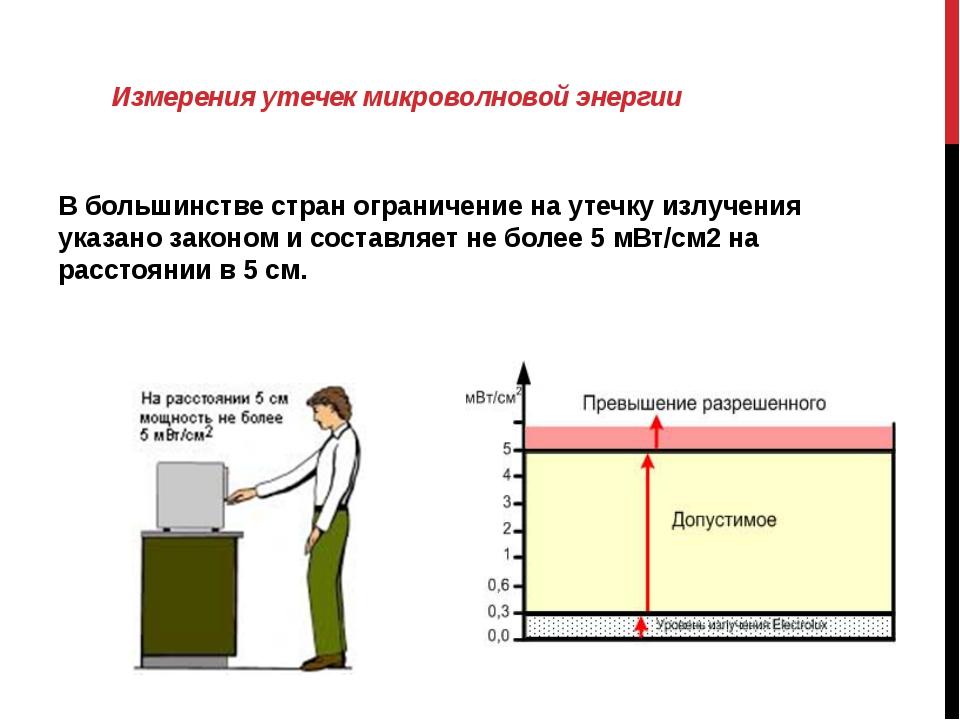 Измерения утечек микроволновой энергии В большинстве стран ограничение на уте...
