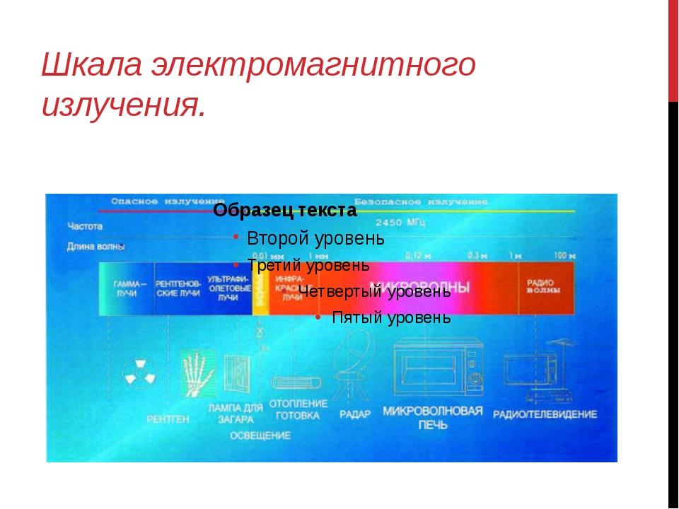 Шкала электромагнитного излучения.