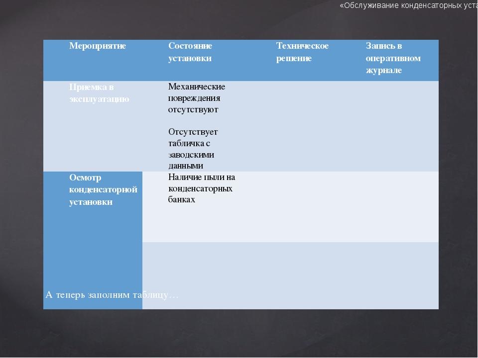 А теперь заполним таблицу… «Обслуживание конденсаторных установок» Мероприяти...
