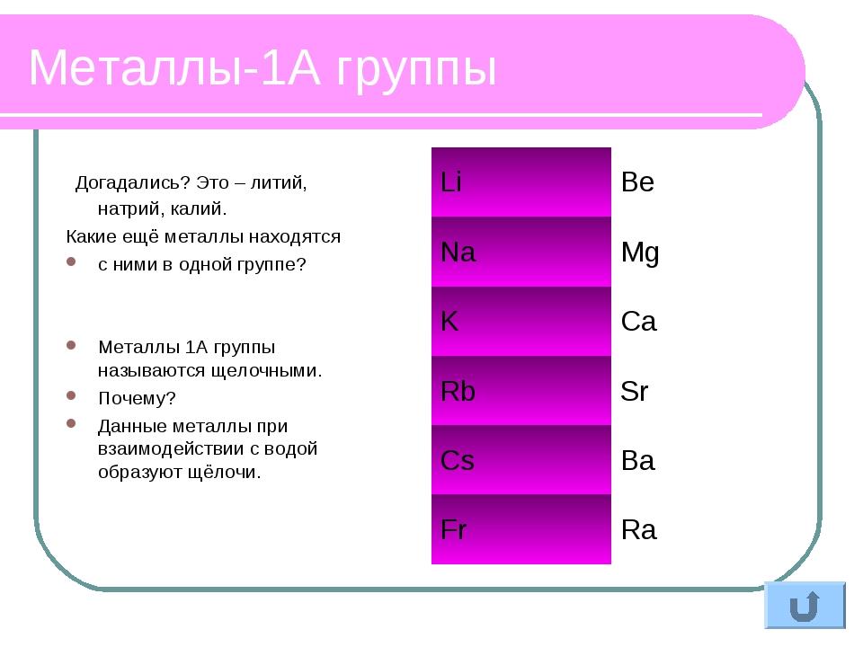 Металлы-1А группы Догадались? Это – литий, натрий, калий. Какие ещё металлы н...