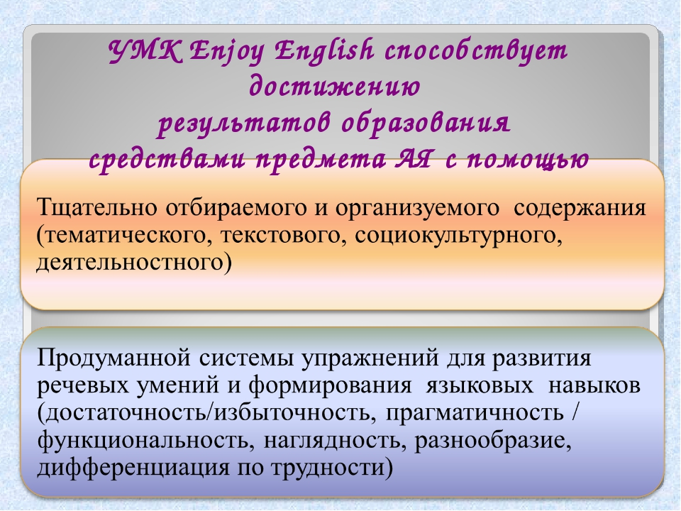 УМК Enjoy English способствует достижению результатов образования средствами...