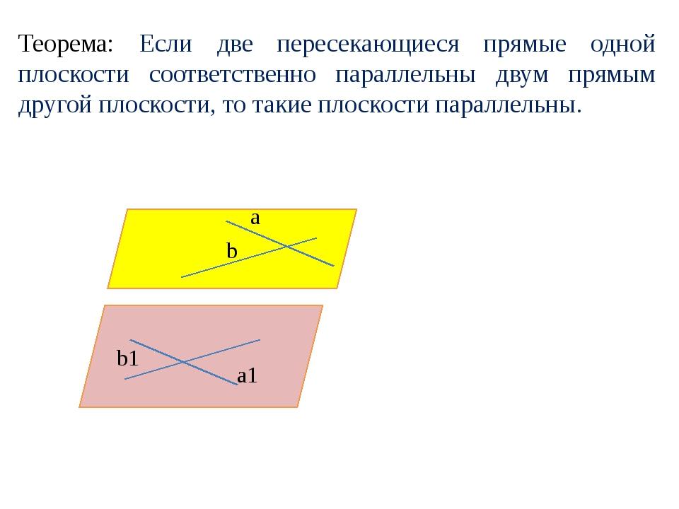 Теорема: Если две пересекающиеся прямые одной плоскости соответственно паралл...