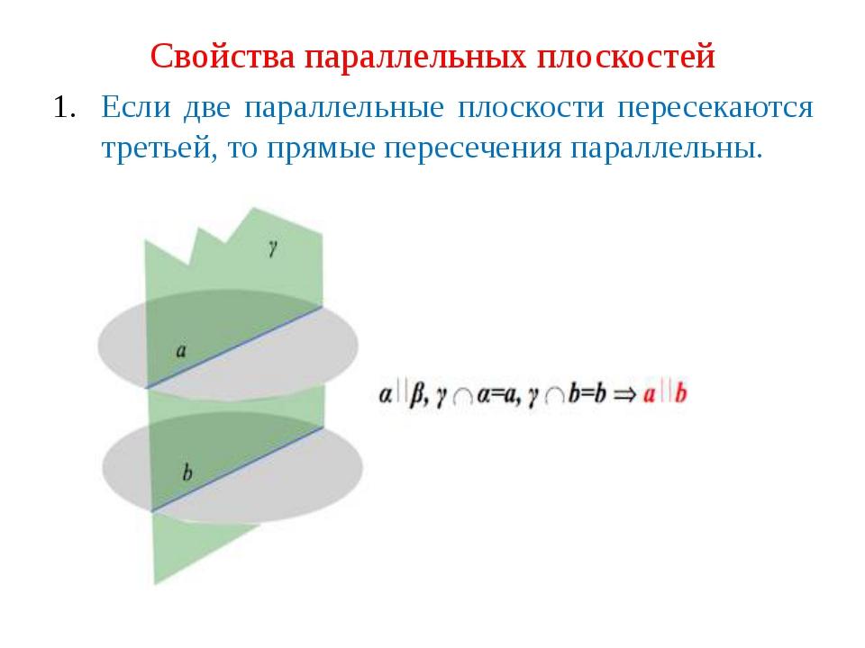Свойства параллельных плоскостей Если две параллельные плоскости пересекаются...