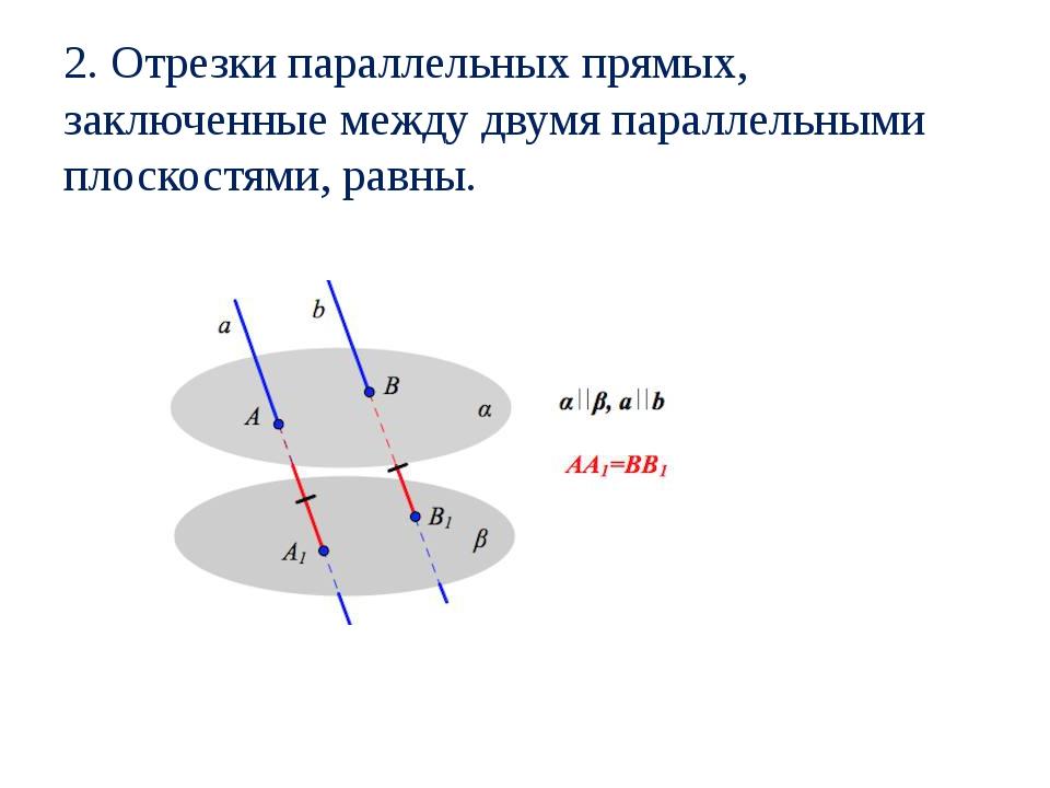 2. Отрезки параллельных прямых, заключенные между двумя параллельными плоскос...