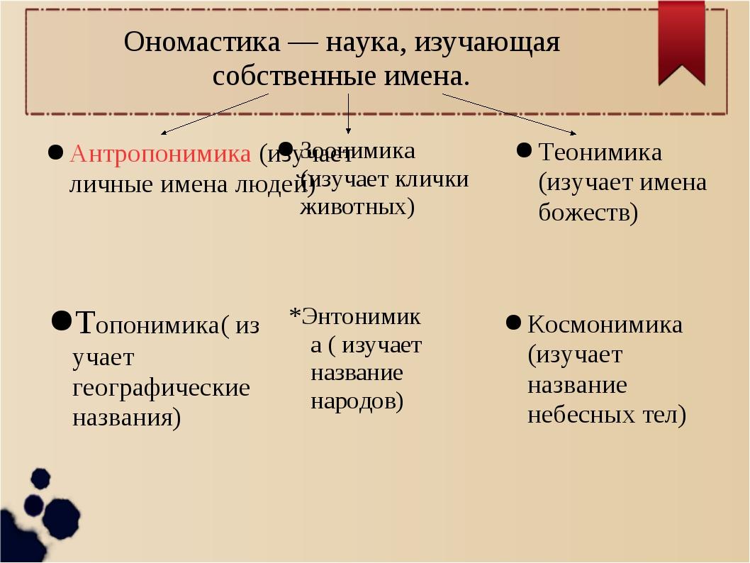 Ономастика — наука, изучающая собственные имена. Антропонимика (изучает личны...