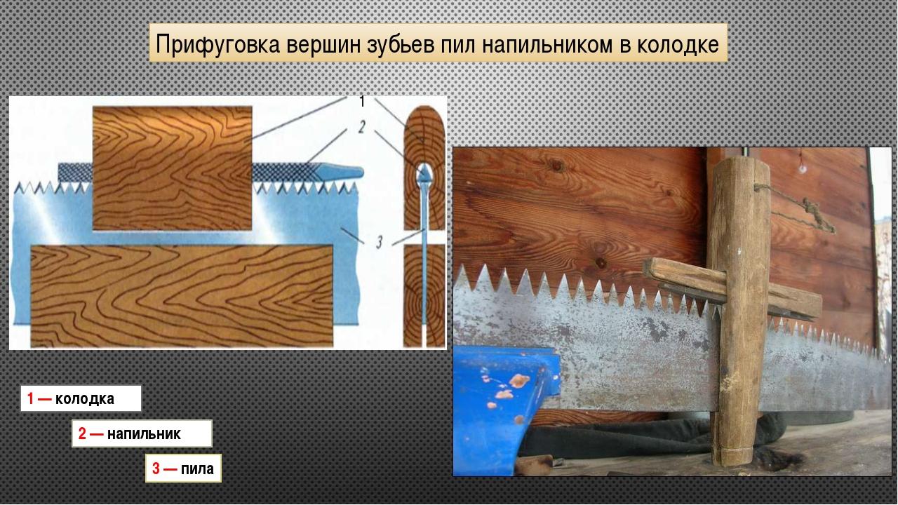 Прифуговка вершин зубьев пил напильником в колодке 1 — колодка 2 — напильник...