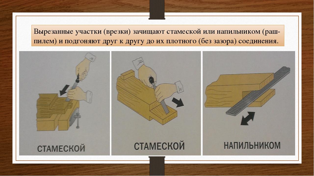 Вырезанные участки (врезки) зачищают стамеской или напильником (раш-пилем) и...
