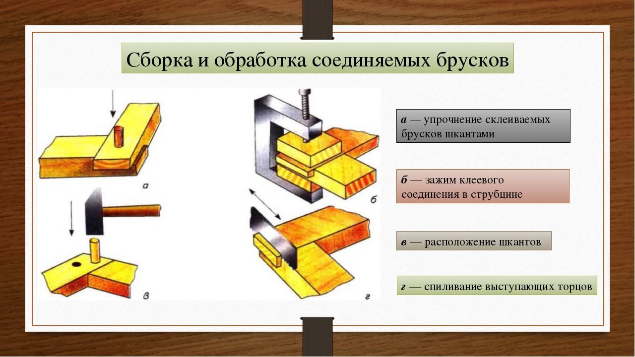 Сборка и обработка соединяемых брусков а — упрочнение склеиваемых брусков шка...