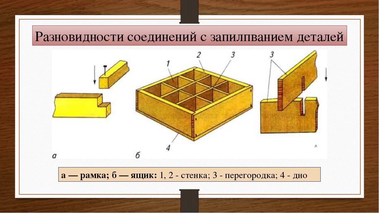 Разновидности соединений с запилпванием деталей а — рамка; б — ящик: 1, 2 - с...