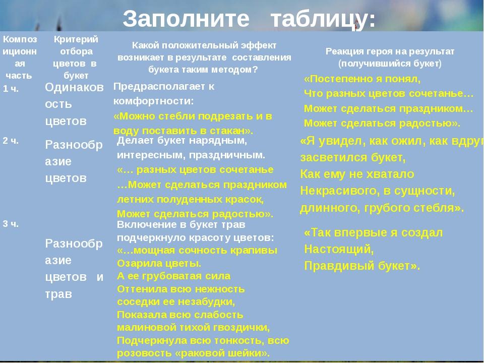 Заполните таблицу: Одинаковость цветов Разнообразие цветов Разнообразие цвето...