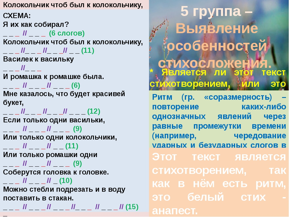 5 группа – Выявление особенностей стихосложения. * Является ли этот текст сти...