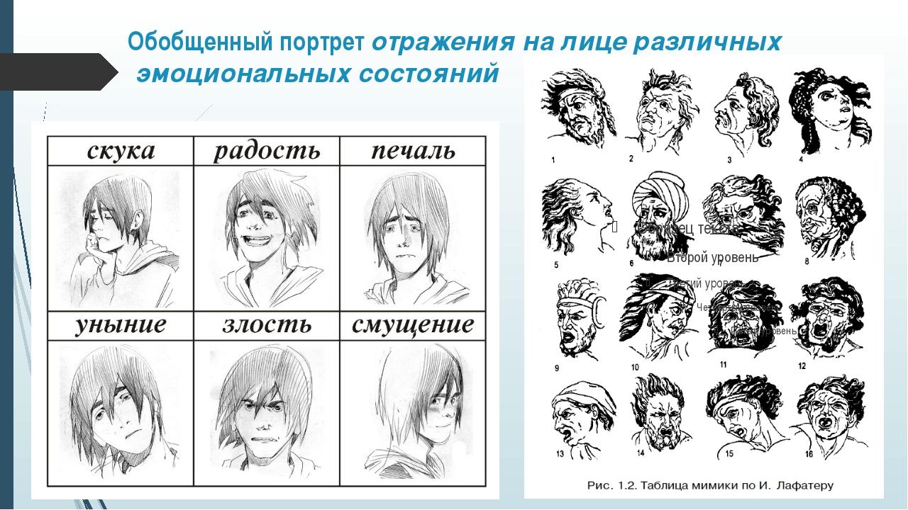 Обобщенный портрет отражения налице различных эмоциональных состояний