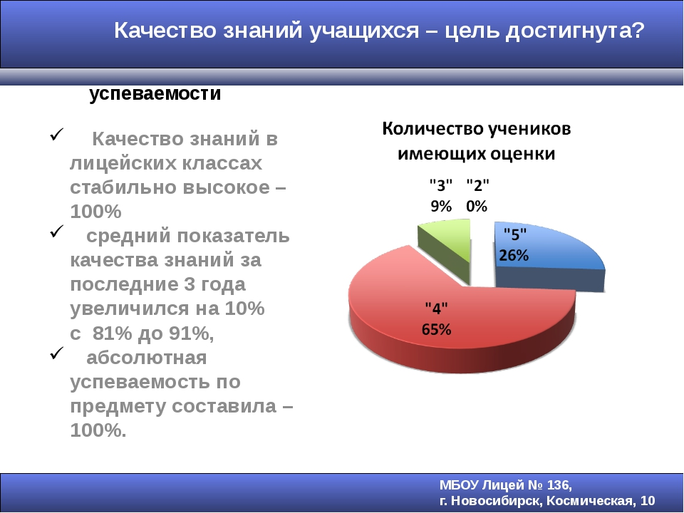 Показатели успеваемости Качество знаний в лицейских классах стабильно высокое...