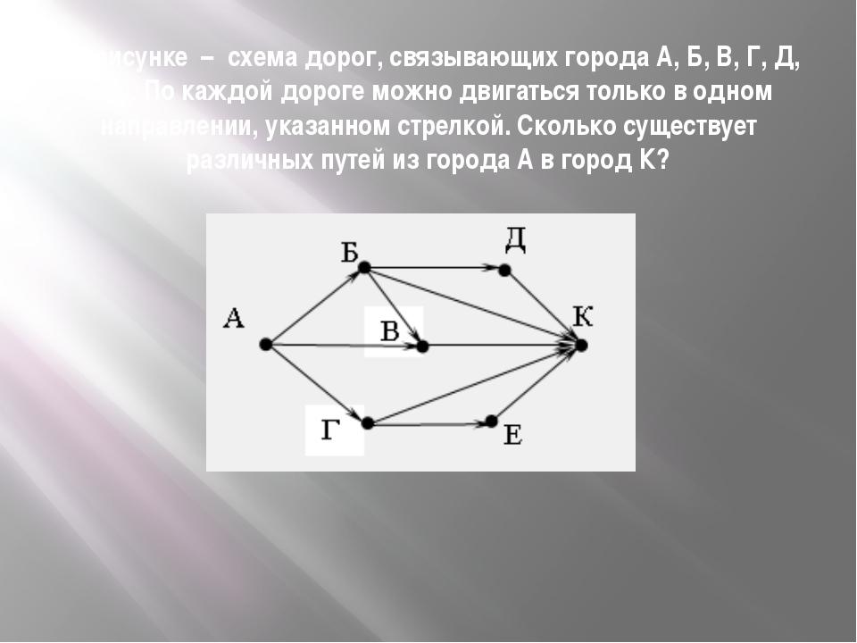 На рисунке – схема дорог, связывающих города А, Б, В, Г, Д, Е, К. По каждой д...