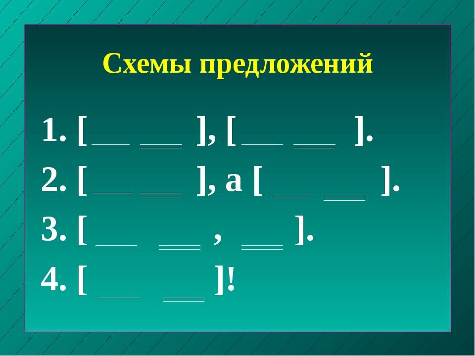 Схемы предложений 1. [ ], [ ]. 2. [ ], а [ ]. 3. [ , ]. 4. [ ]!