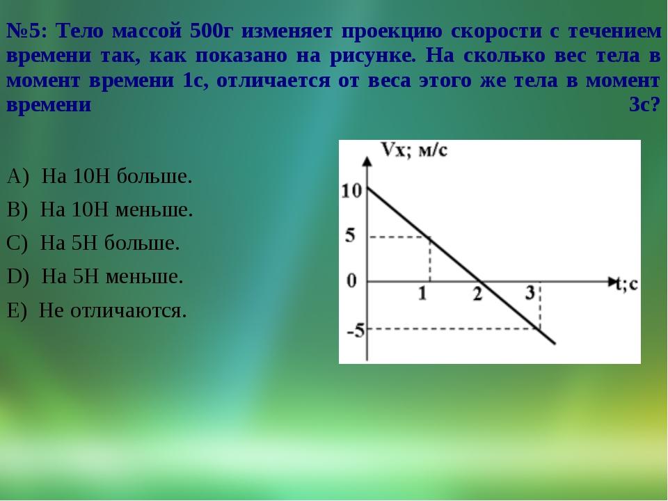 №5: Тело массой 500г изменяет проекцию скорости с течением времени так, как п...