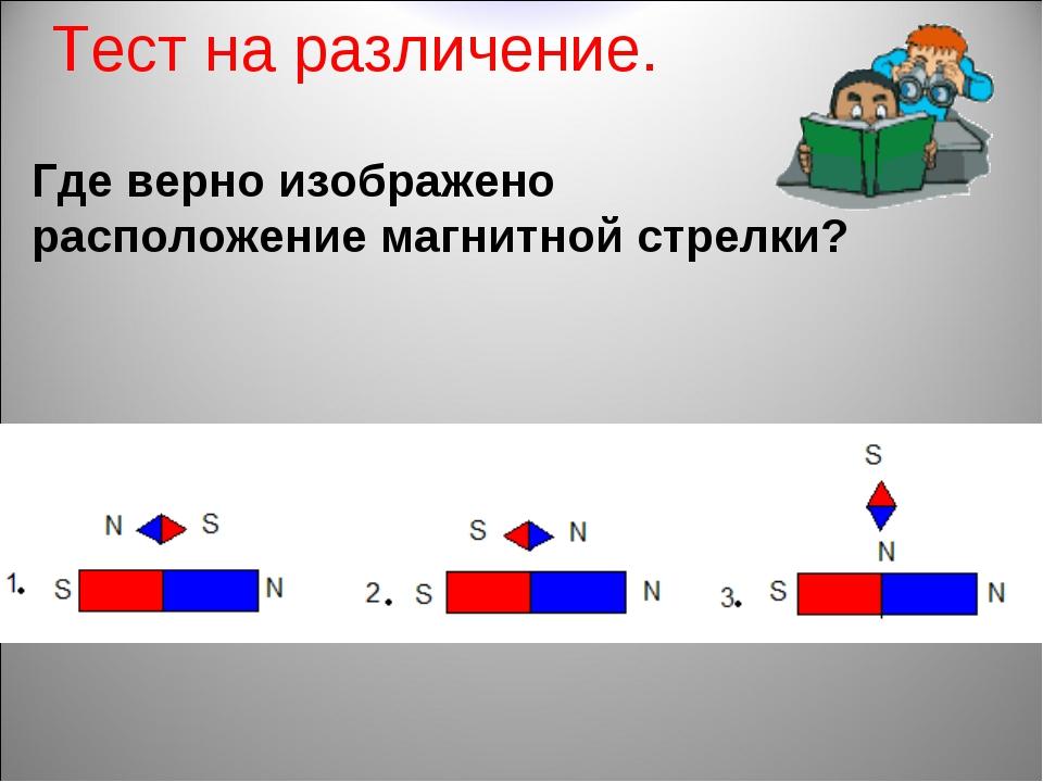 Где верно изображено расположение магнитной стрелки? Тест на различение.
