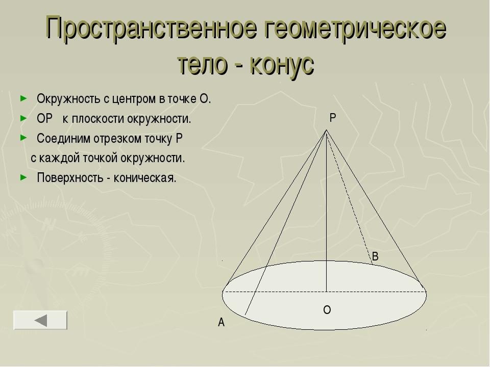Пространственное геометрическое тело - конус Окружность с центром в точке О....